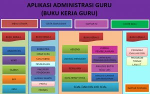 Aplikasi Buku Kerja Guru Kurikulum 2013 Lengkap dan Praktis